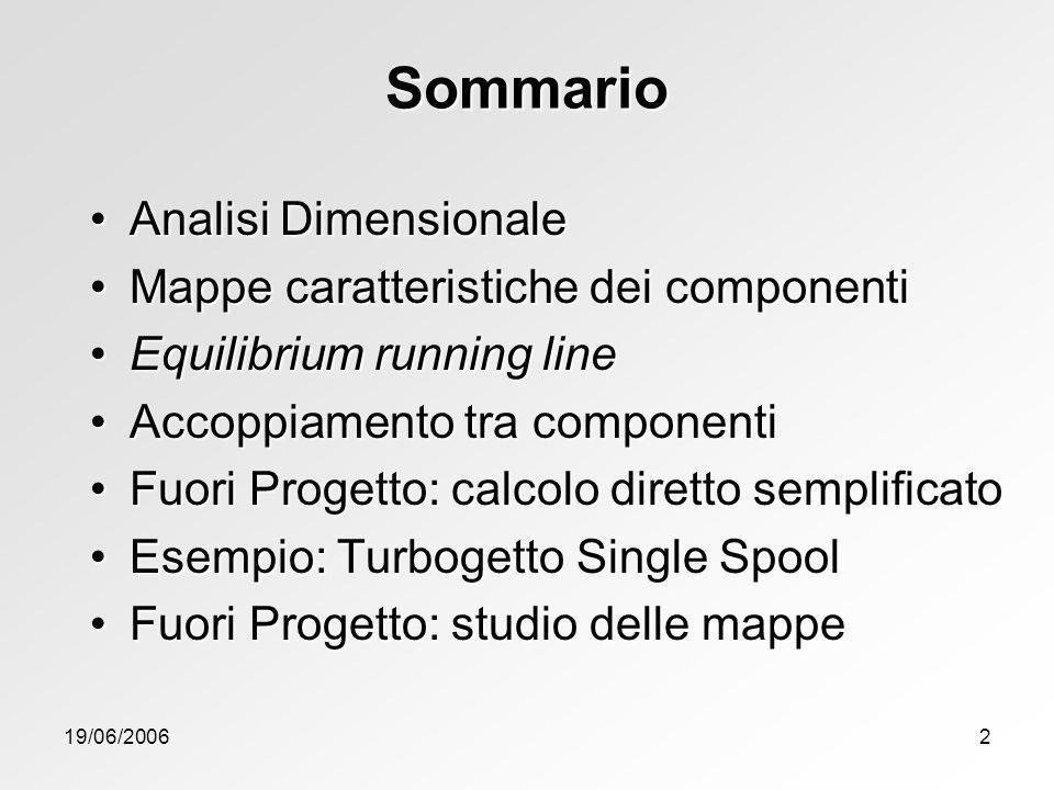 Sommario Analisi Dimensionale Mappe caratteristiche dei componenti