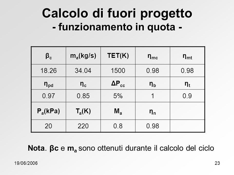 Calcolo di fuori progetto - funzionamento in quota -