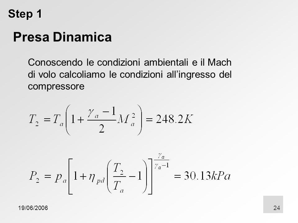 Step 1 Presa Dinamica. Conoscendo le condizioni ambientali e il Mach di volo calcoliamo le condizioni all'ingresso del compressore.