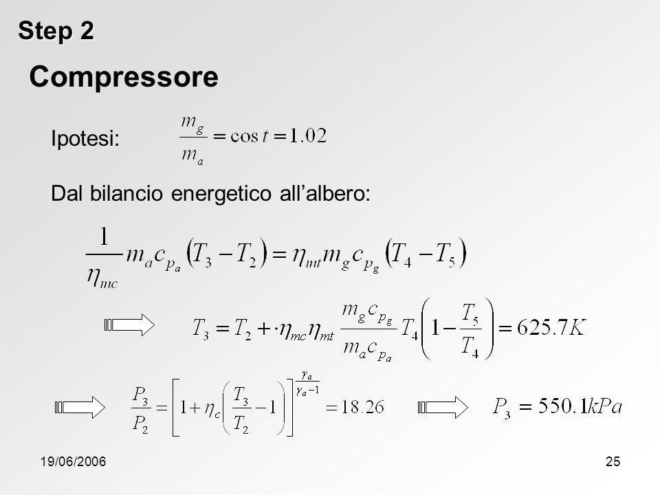 Compressore Step 2 Ipotesi: Dal bilancio energetico all'albero: