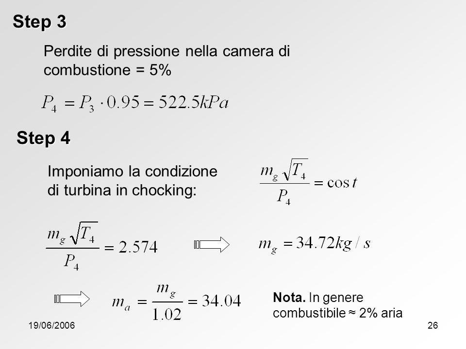 Step 3 Step 4 Perdite di pressione nella camera di combustione = 5%