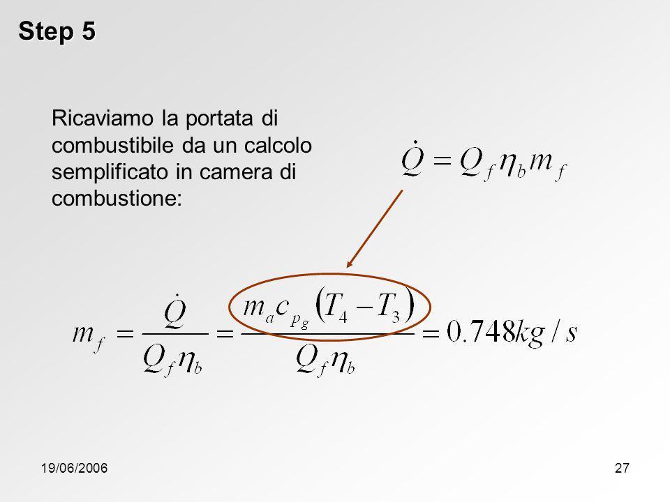 Step 5 Ricaviamo la portata di combustibile da un calcolo semplificato in camera di combustione: 19/06/2006.