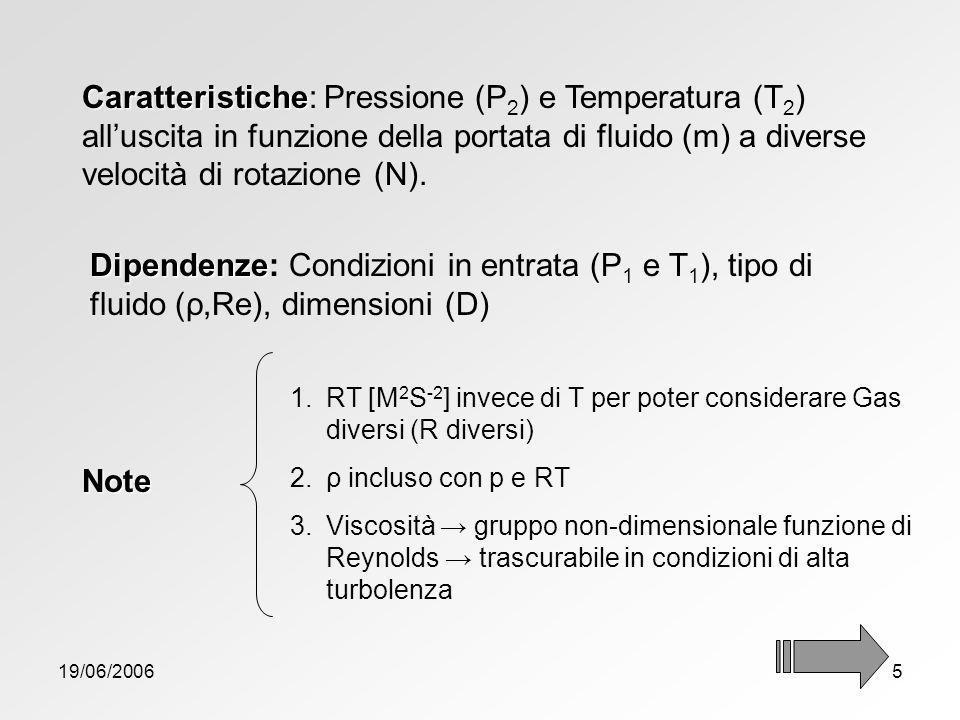Caratteristiche: Pressione (P2) e Temperatura (T2) all'uscita in funzione della portata di fluido (m) a diverse velocità di rotazione (N).