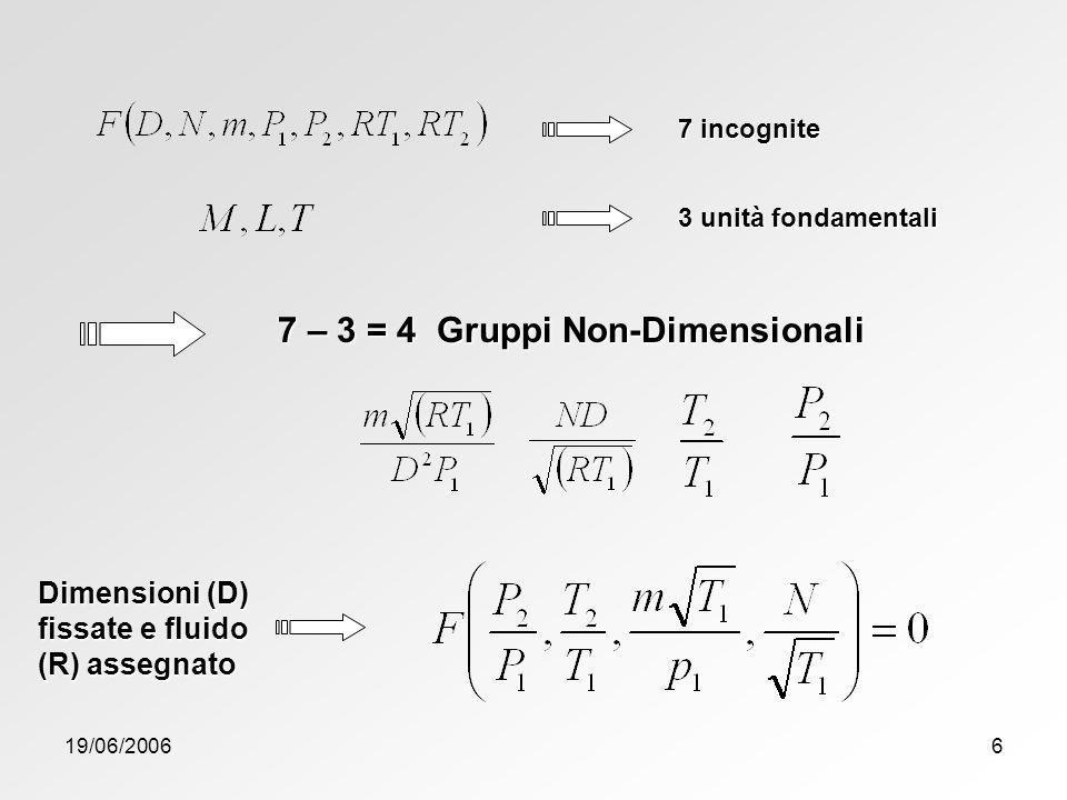 7 – 3 = 4 Gruppi Non-Dimensionali