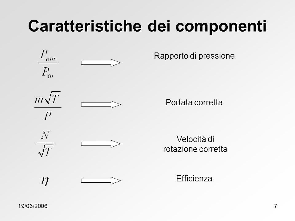 Caratteristiche dei componenti
