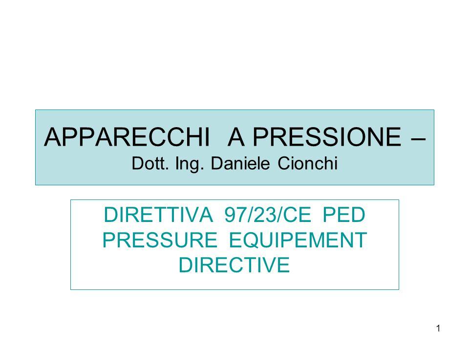 APPARECCHI A PRESSIONE – Dott. Ing. Daniele Cionchi