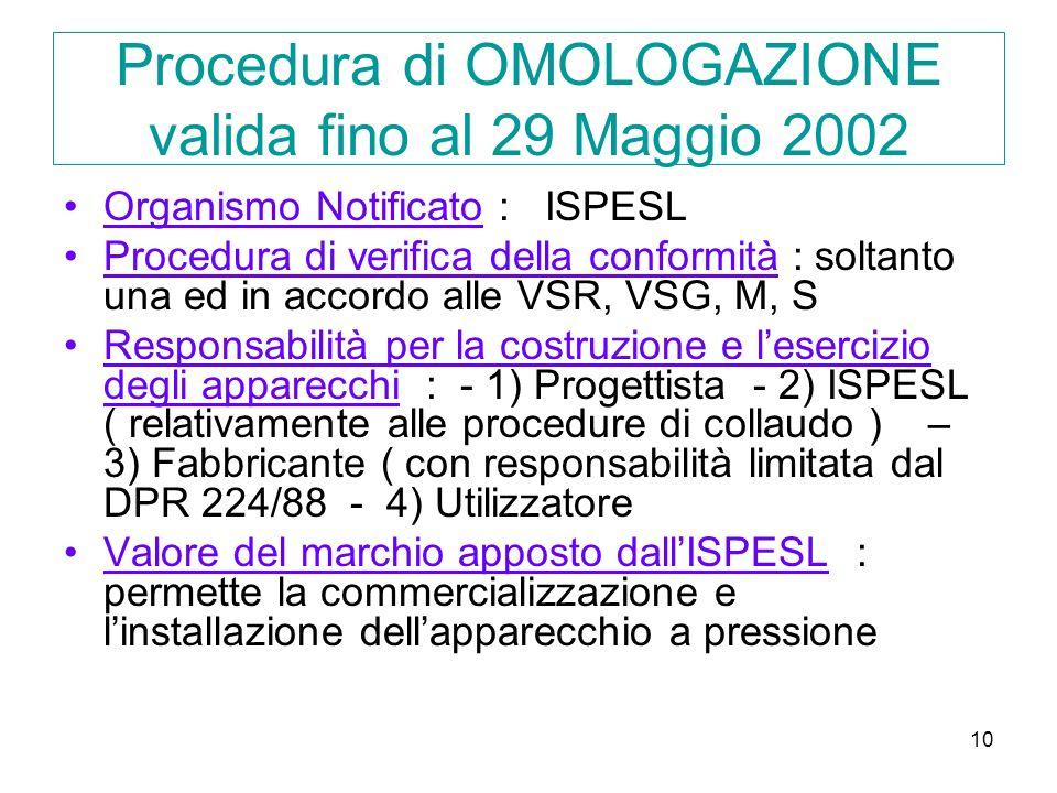 Procedura di OMOLOGAZIONE valida fino al 29 Maggio 2002