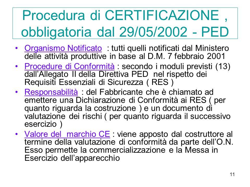 Procedura di CERTIFICAZIONE , obbligatoria dal 29/05/2002 - PED