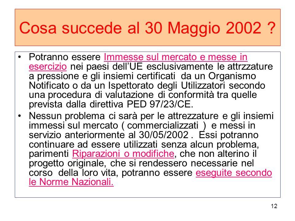 Cosa succede al 30 Maggio 2002