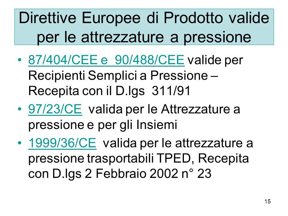 Direttive Europee di Prodotto valide per le attrezzature a pressione