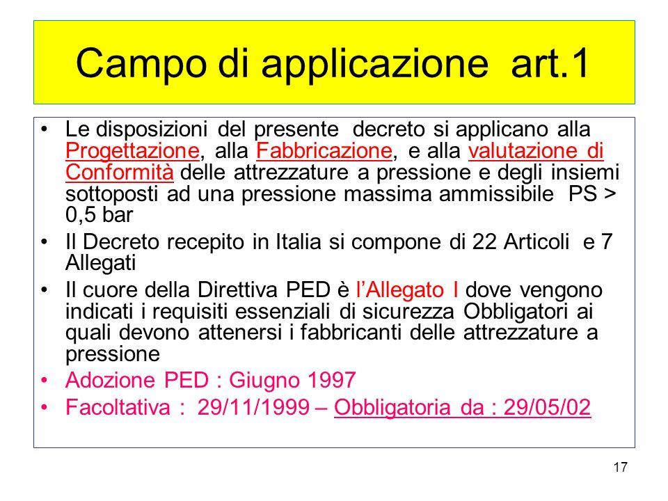 Campo di applicazione art.1