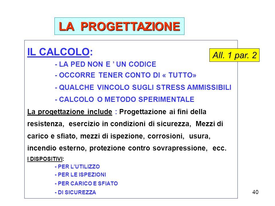 LA PROGETTAZIONE IL CALCOLO: All. 1 par. 2 - LA PED NON E ' UN CODICE