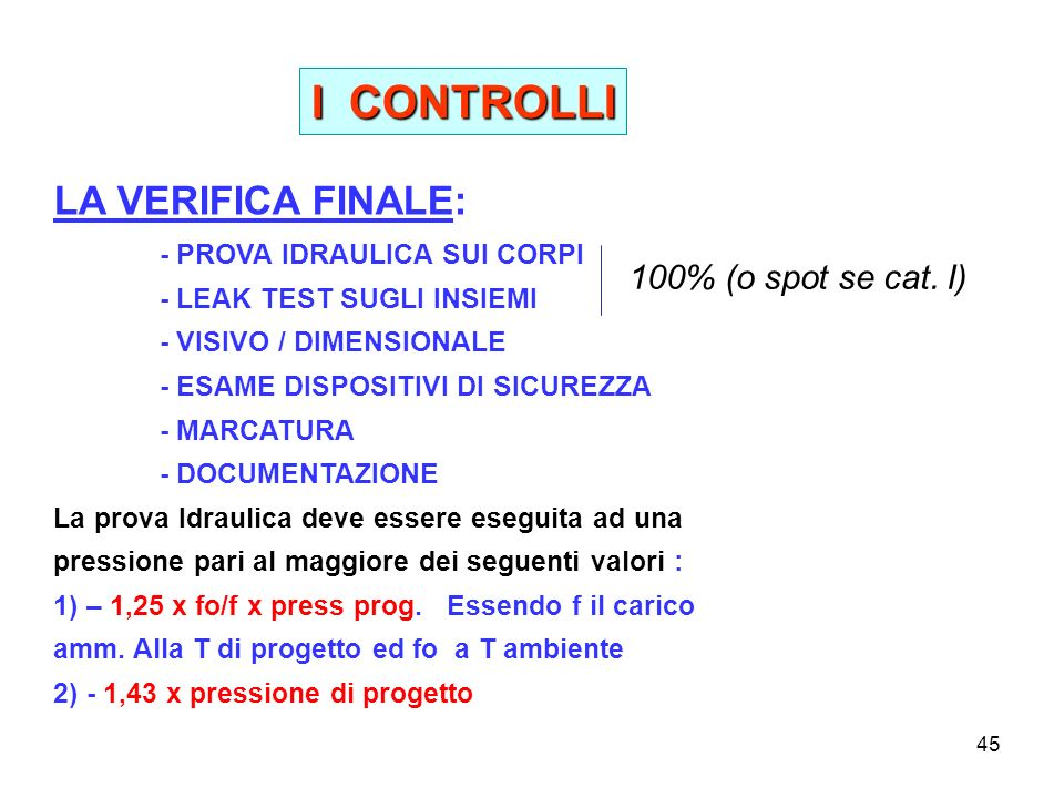 I CONTROLLI LA VERIFICA FINALE: 100% (o spot se cat. I)