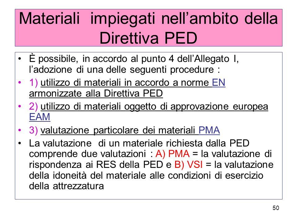 Materiali impiegati nell'ambito della Direttiva PED