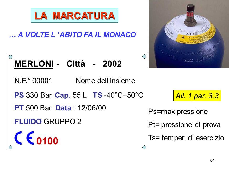 LA MARCATURA MERLONI - Città - 2002 … A VOLTE L 'ABITO FA IL MONACO