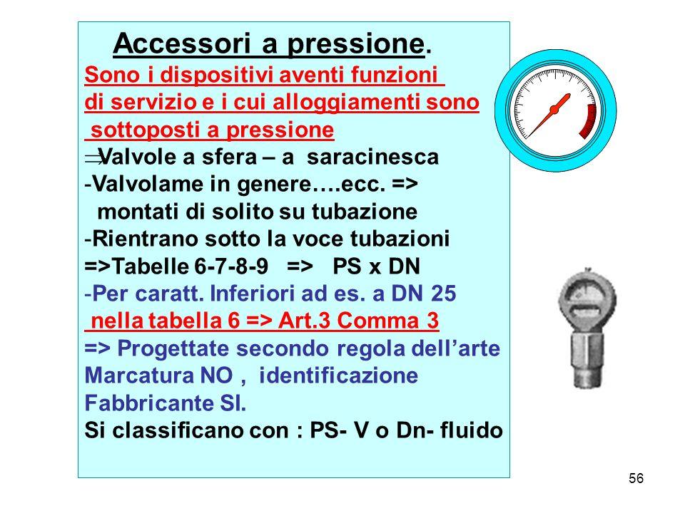 STRUMENTAZIONE Accessori a pressione.