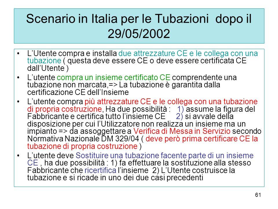 Scenario in Italia per le Tubazioni dopo il 29/05/2002