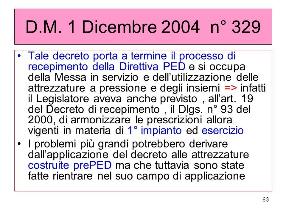 D.M. 1 Dicembre 2004 n° 329