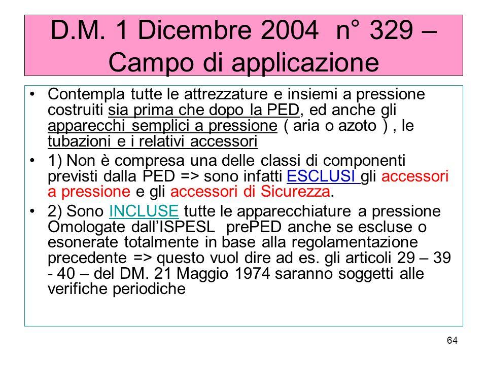 D.M. 1 Dicembre 2004 n° 329 –Campo di applicazione