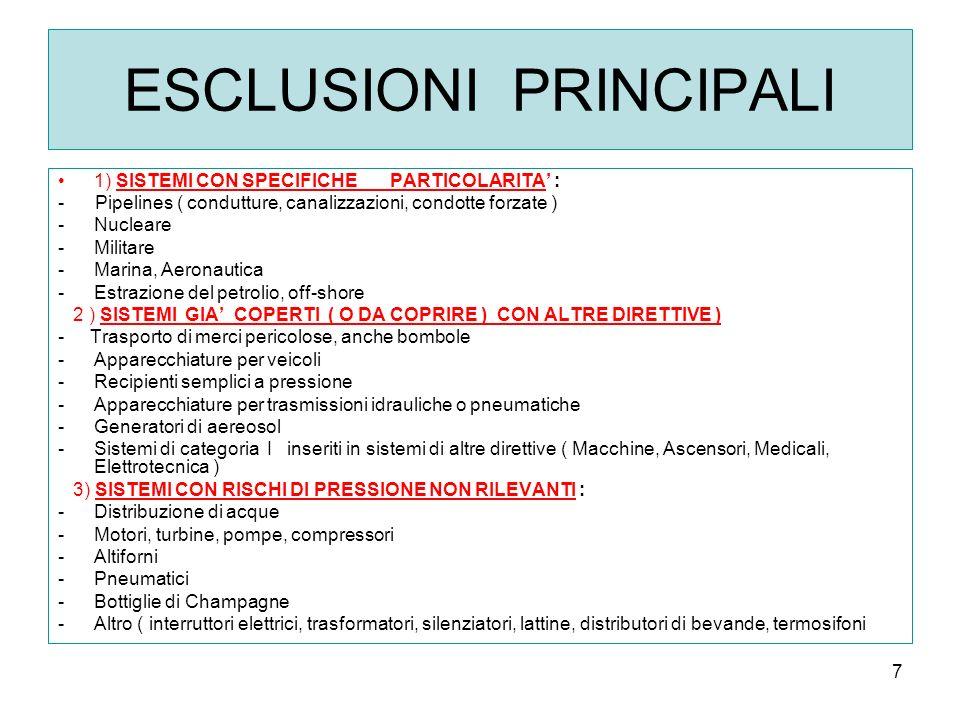 ESCLUSIONI PRINCIPALI