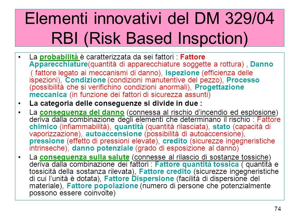 Elementi innovativi del DM 329/04 RBI (Risk Based Inspction)