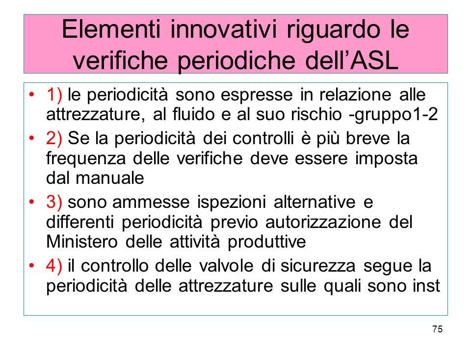 Elementi innovativi riguardo le verifiche periodiche dell'ASL