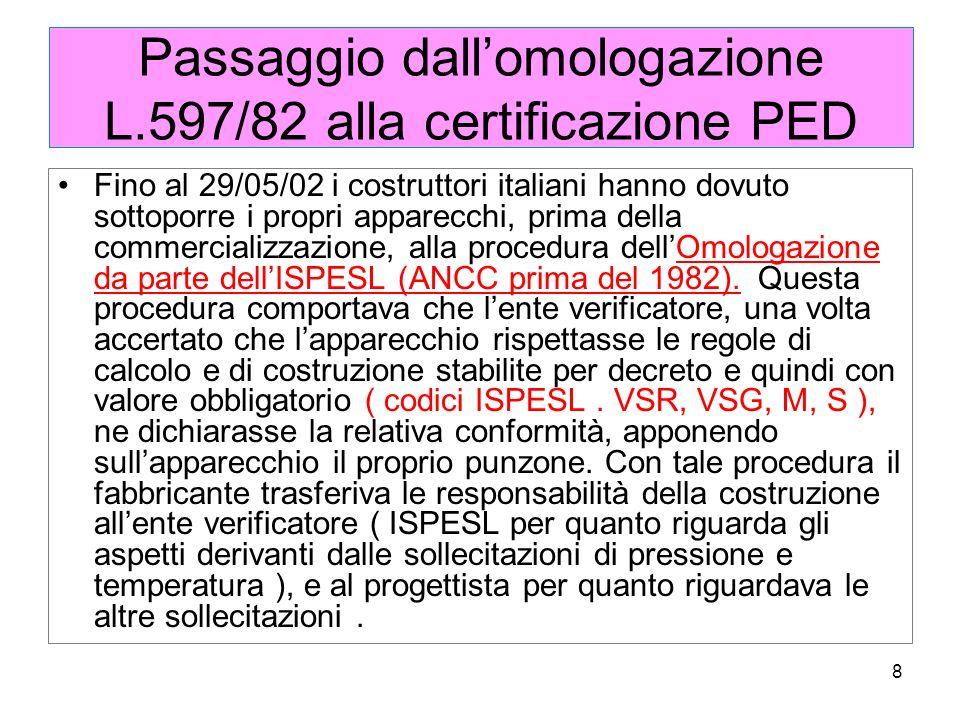 Passaggio dall'omologazione L.597/82 alla certificazione PED