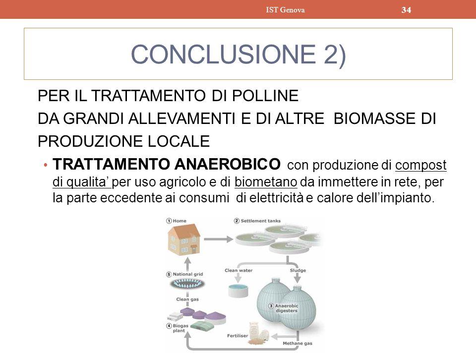 CONCLUSIONE 2) PER IL TRATTAMENTO DI POLLINE