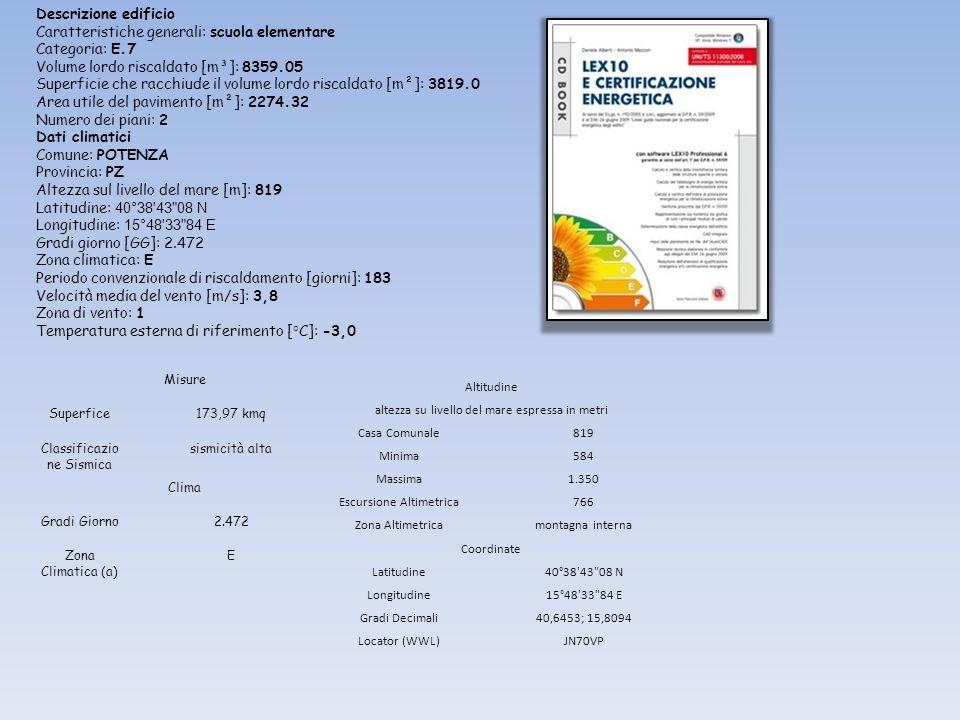 Caratteristiche generali: scuola elementare Categoria: E.7