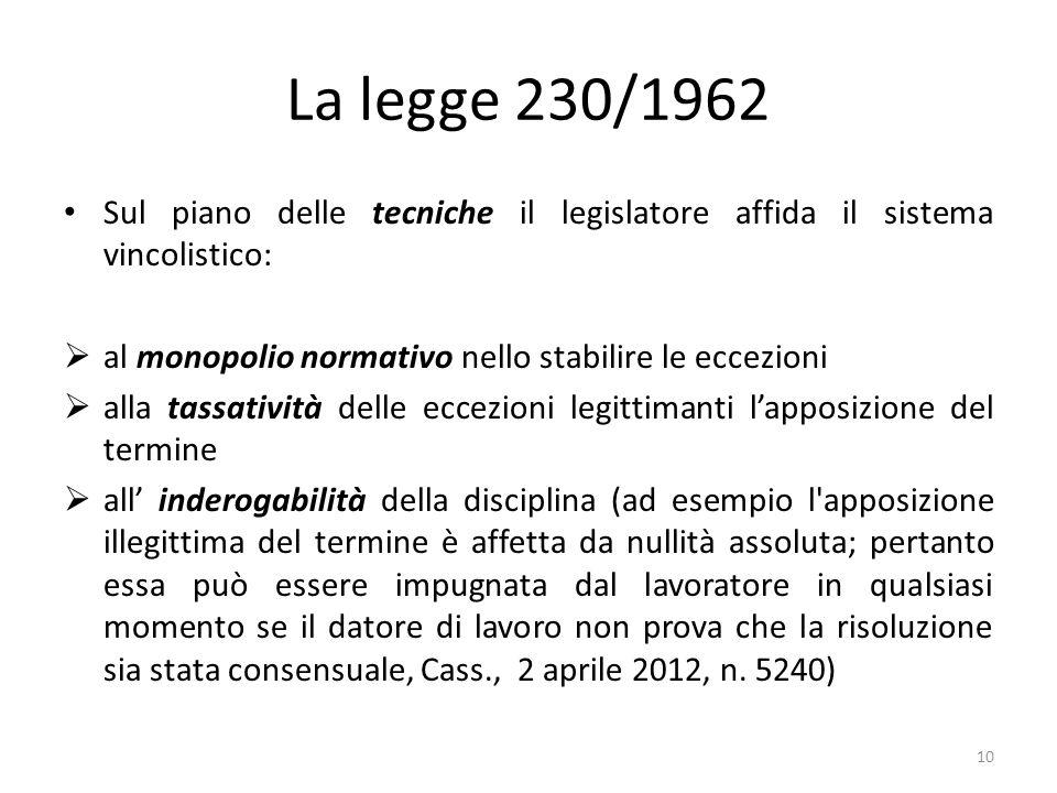 La legge 230/1962 Sul piano delle tecniche il legislatore affida il sistema vincolistico: al monopolio normativo nello stabilire le eccezioni.