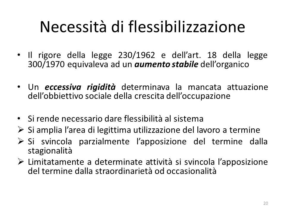 Necessità di flessibilizzazione