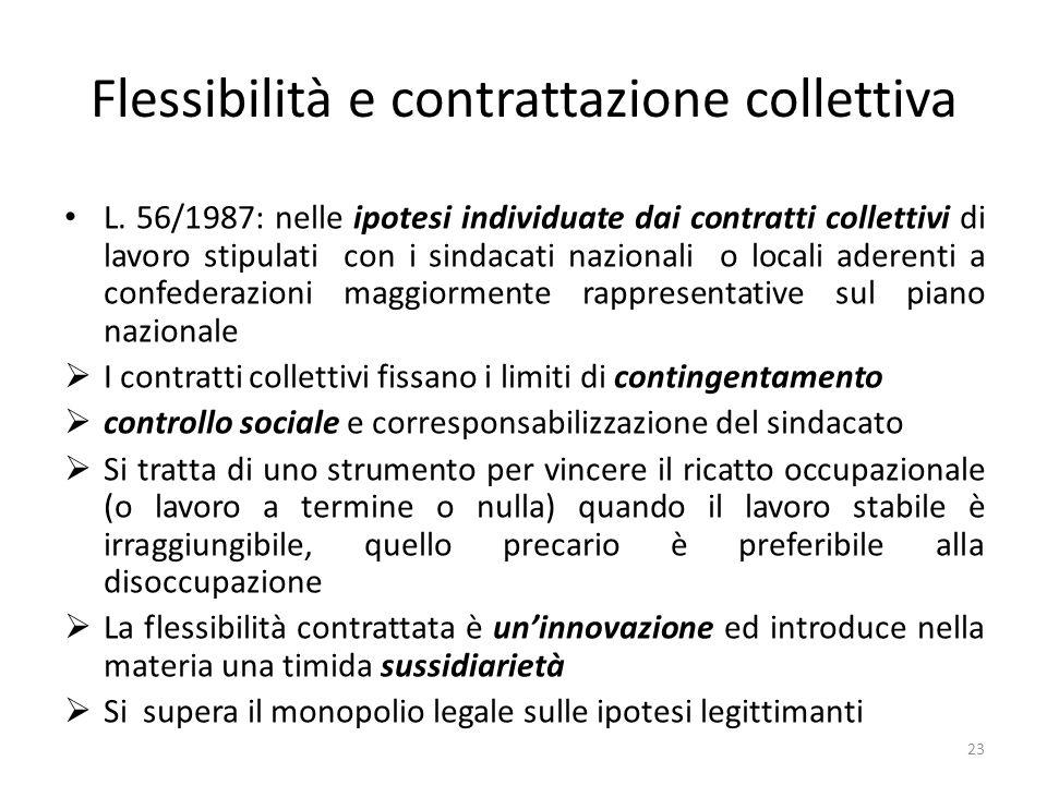 Flessibilità e contrattazione collettiva