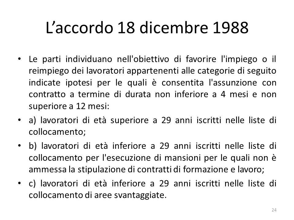 L'accordo 18 dicembre 1988