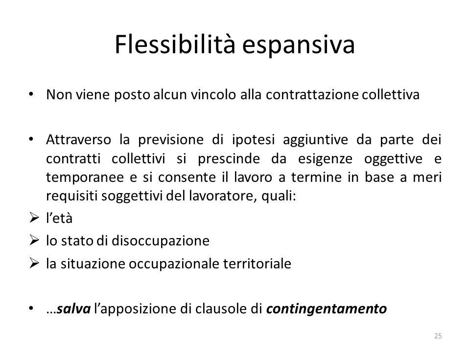 Flessibilità espansiva