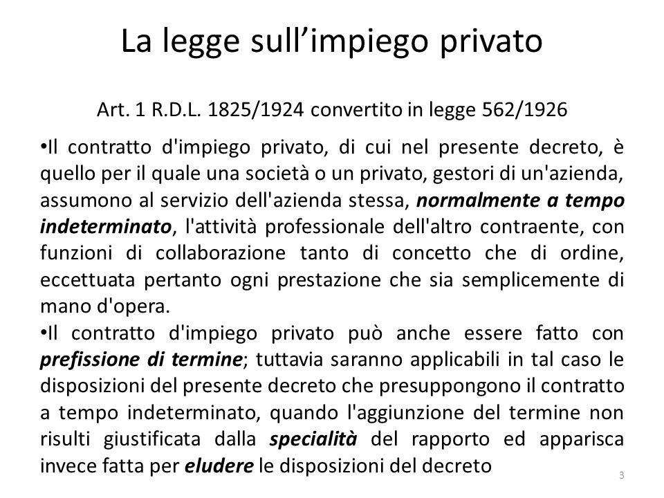 La legge sull'impiego privato