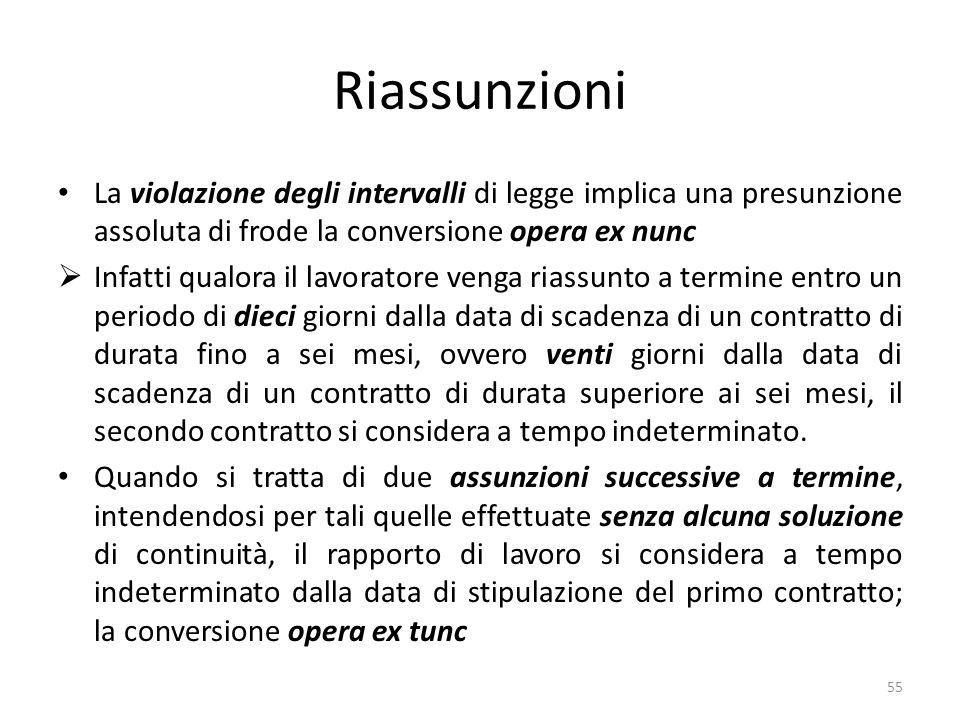 Riassunzioni La violazione degli intervalli di legge implica una presunzione assoluta di frode la conversione opera ex nunc.