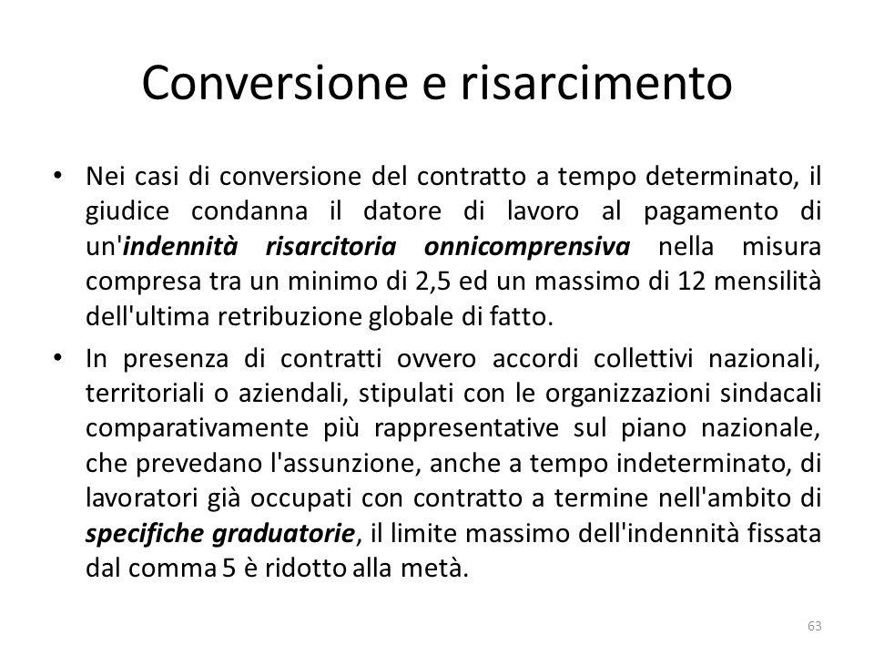 Conversione e risarcimento