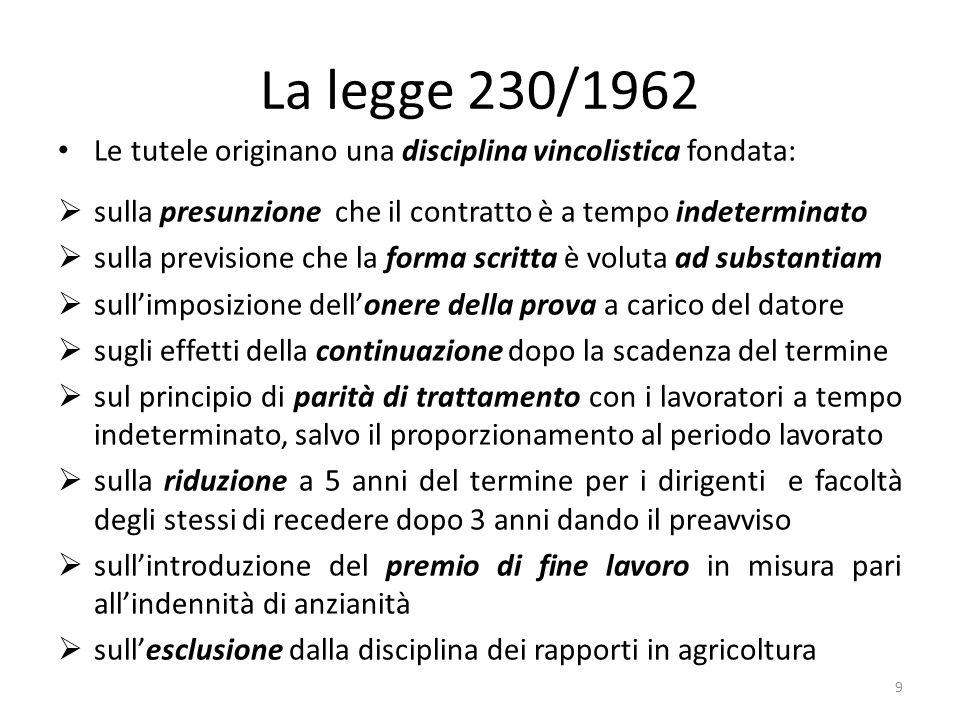 La legge 230/1962 Le tutele originano una disciplina vincolistica fondata: sulla presunzione che il contratto è a tempo indeterminato.
