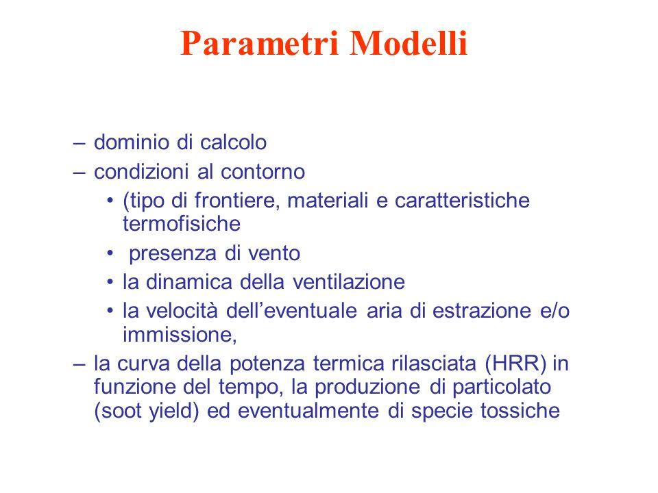 Parametri Modelli dominio di calcolo condizioni al contorno