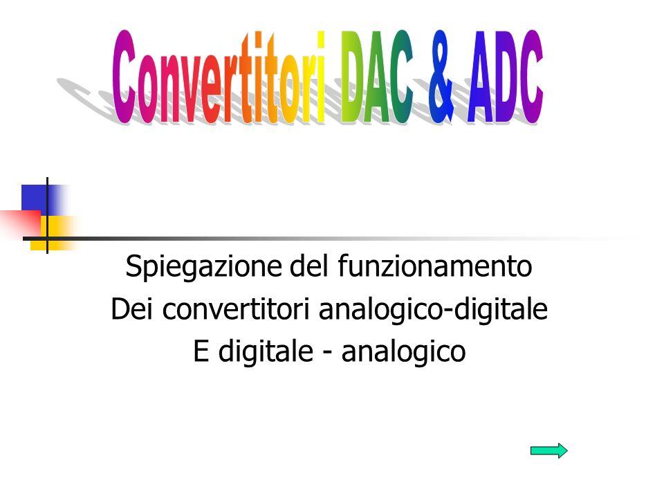 Convertitori DAC & ADC Spiegazione del funzionamento