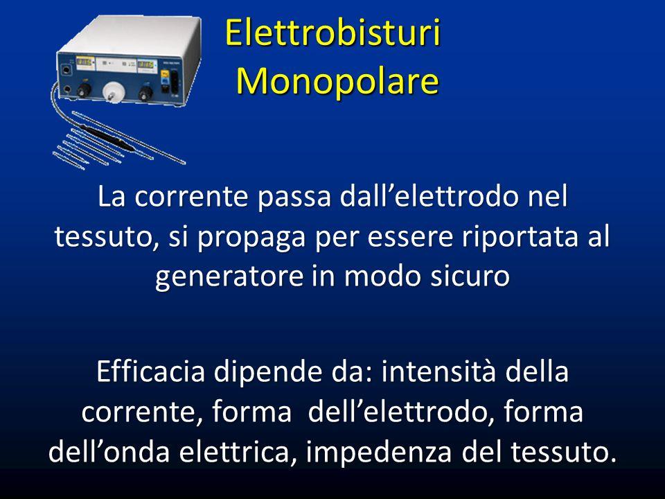 Elettrobisturi Monopolare