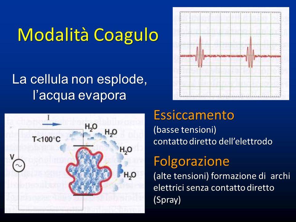 Modalità Coagulo Essiccamento (basse tensioni) Folgorazione
