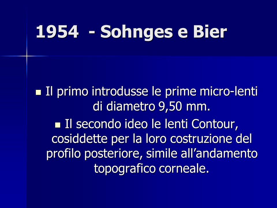 Il primo introdusse le prime micro-lenti di diametro 9,50 mm.