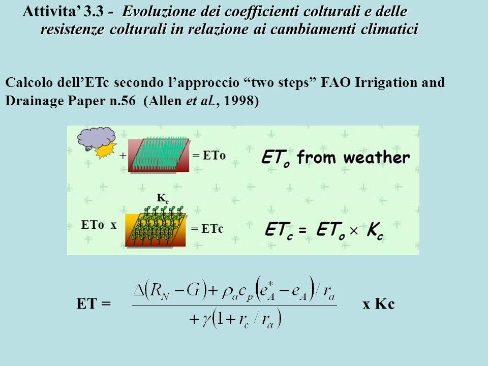 Attivita' 3.3 - Evoluzione dei coefficienti colturali e delle resistenze colturali in relazione ai cambiamenti climatici