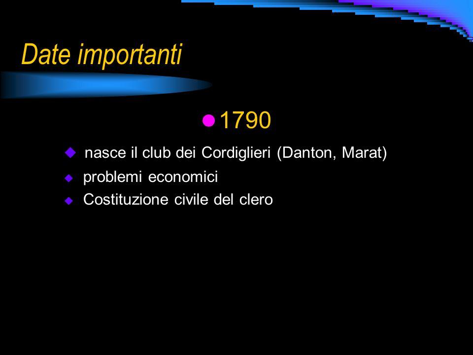 Date importanti 1790 nasce il club dei Cordiglieri (Danton, Marat)