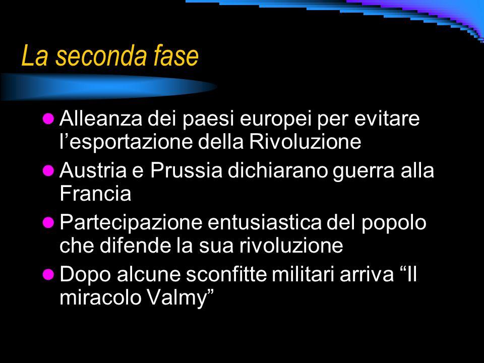 La seconda fase Alleanza dei paesi europei per evitare l'esportazione della Rivoluzione. Austria e Prussia dichiarano guerra alla Francia.