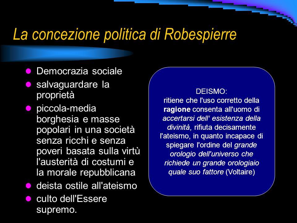 La concezione politica di Robespierre