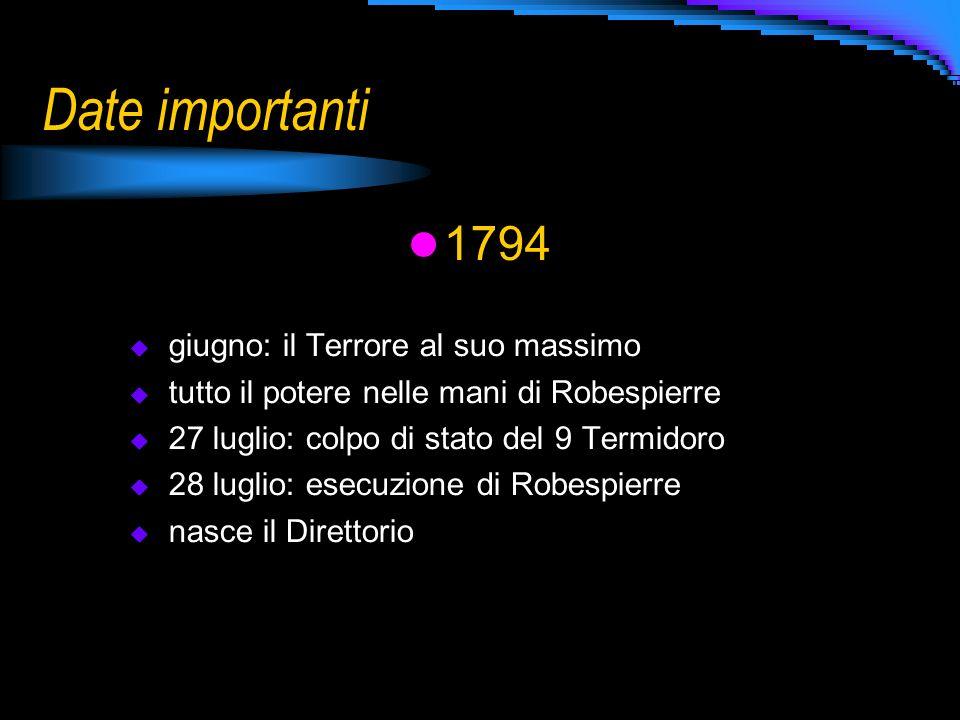 Date importanti 1794 giugno: il Terrore al suo massimo