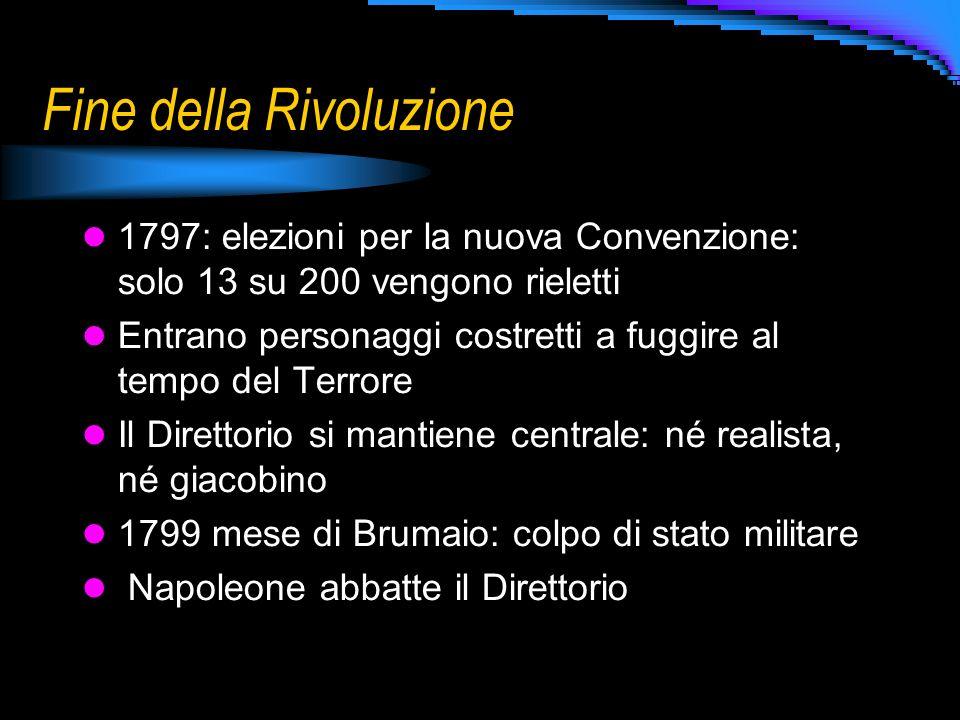 Fine della Rivoluzione
