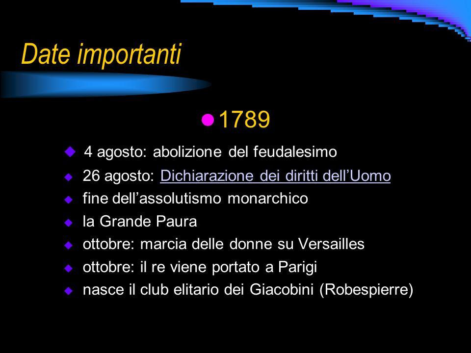 Date importanti 1789 4 agosto: abolizione del feudalesimo